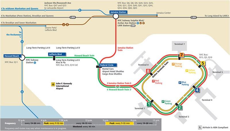 Plan du Airtrain pour rejoindre Manhattan depuis l'aéroport de JFK