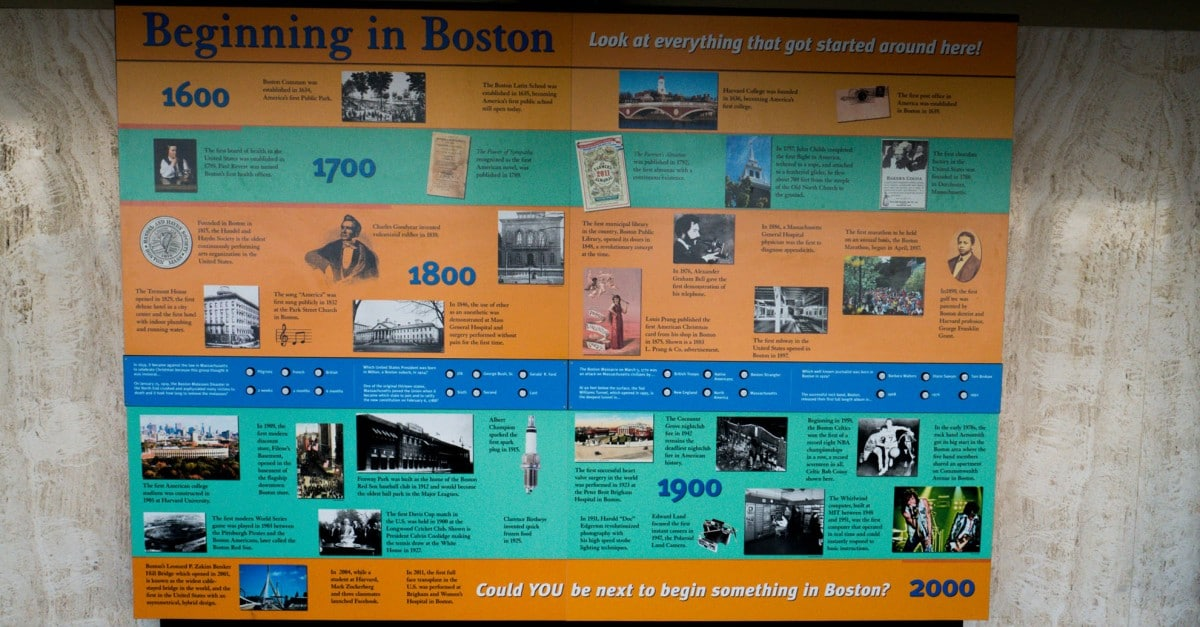 Histoire de Boston à la Prudential Tower